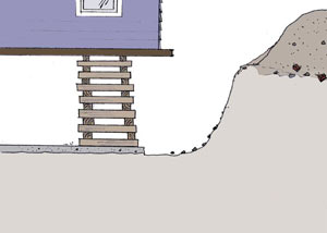 illustration of a total foundation replacement, showing the jacked up home
