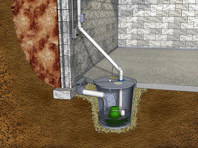at basement systems usa we install patented sump pump systems that